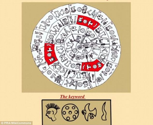 Diese vier Piktogramme führten zur Entschlüsselung des Diskos.