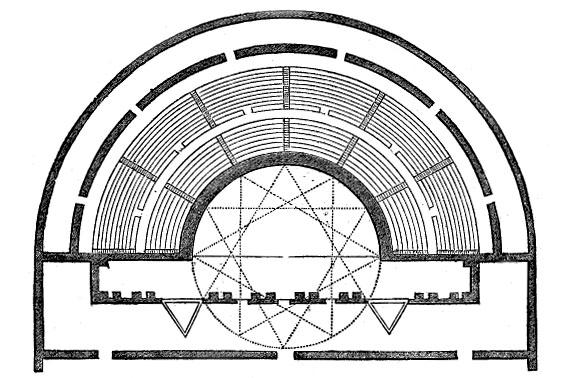 Plan_Roman_theatre - Die Zeichnung zeigt ein Standart-Theater aus römischer Zeit. Foto: Wikipedia, Evil Berry