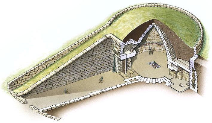 tholos tomb schema - Die Zeichnung zeigt ein großes mykenisches Tholosgrab (griech. θόλος) aus der Bronzezeit. Der Bau stellt eine bienenstockförmige Struktur dar. Dazu wurde ein gerundeter Schnitt wurde in einen Hang gegraben. Innerhalb dessen wurde ein riesiges Quadermauerwerk errichtet, um eine kegelförmige Struktur mit einem breiten Eingang (Dromos) zu bilden. Die Kammer selbst wurde gebaut, indem man jede nachfolgende Reihe von Mauerwerk über die vorherige legte und den Durchmesser des Raumes allmählich bis zur Spitze verjüngte. Zum Schluß folgte ein Deckstein und die Kuppel wurde mit Erde bedeckt. Foto: www.brown.edu