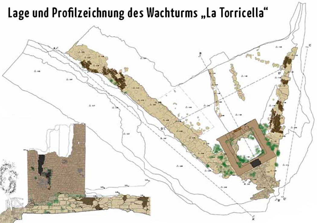 """Volterra: Der etruskische Wachturm """"La Torricella"""" ist eine Rarität - volterra_torricella_zeichnung_text - DieGrafik zeigt eine Aufsichtsdarstellung von der Lage des """"La Torricella"""" entlang der Stadtmauer auf dem Felssporn. Die Profilzeichnung zeigt deutlich das Fundament aus etruskischer Zeit und die Mauerstrukturen des Mittelalters. Zeichnungen: DIDA, R. Sabelli, M. Distefano"""