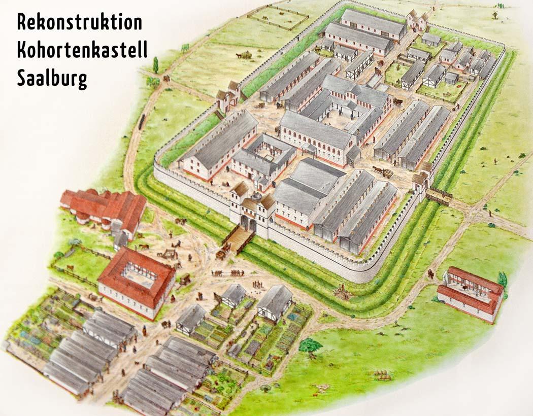 Zeichnung_Roemerkastell Saalburg_Hessen_text Die Rekonstruktionszeichnung zeigt das Kohortenkastell Saalburg in seiner letzten Ausbauphase um 155/160. Zeichnung: Heike Wolf von Goddenthow Quelle/Foto: Wikipedia